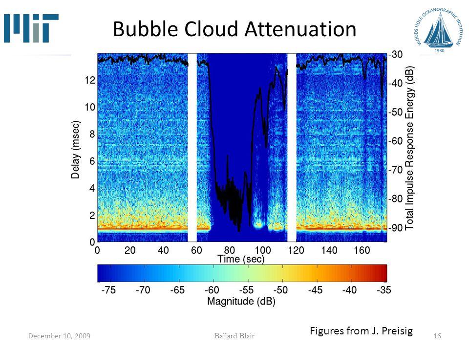 December 10, 2009 Ballard Blair 16 Bubble Cloud Attenuation Figures from J. Preisig