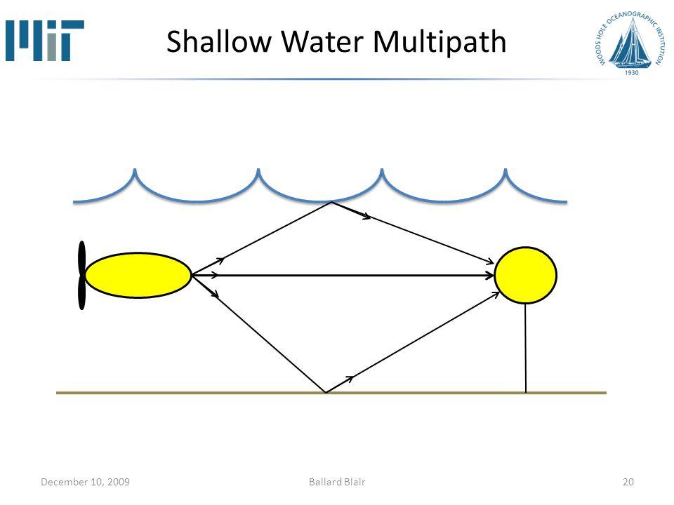 Shallow Water Multipath December 10, 200920Ballard Blair