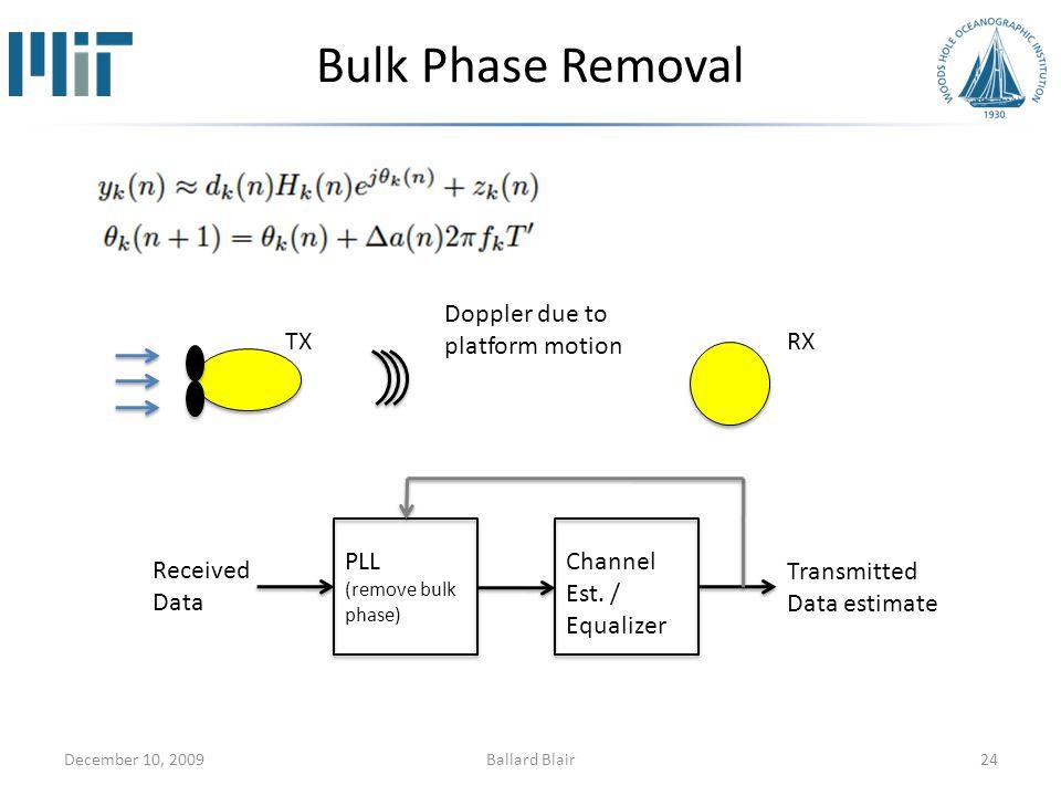 Bulk Phase Removal December 10, 200924Ballard Blair PLL (remove bulk phase) Channel Est.