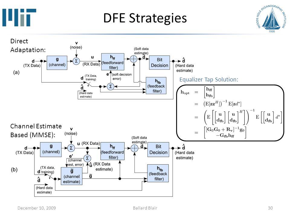 DFE Strategies December 10, 200930 Direct Adaptation: Channel Estimate Based (MMSE): Equalizer Tap Solution: Ballard Blair