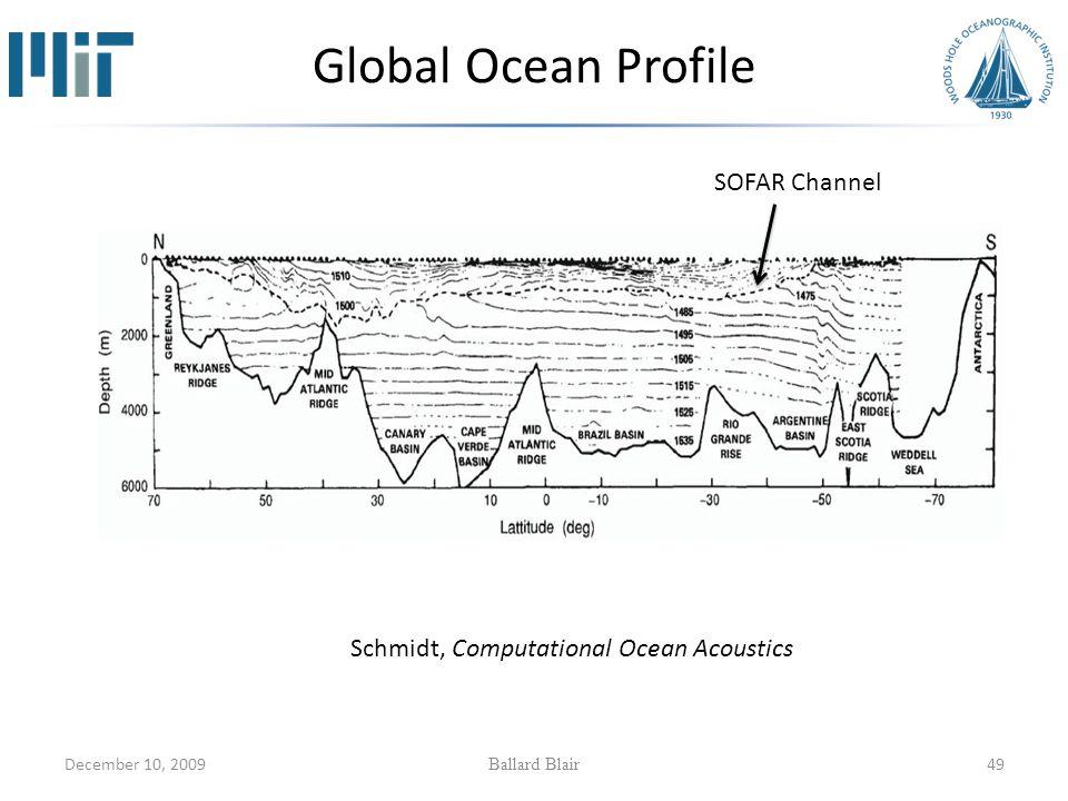 December 10, 2009 Ballard Blair 49 Global Ocean Profile Schmidt, Computational Ocean Acoustics SOFAR Channel