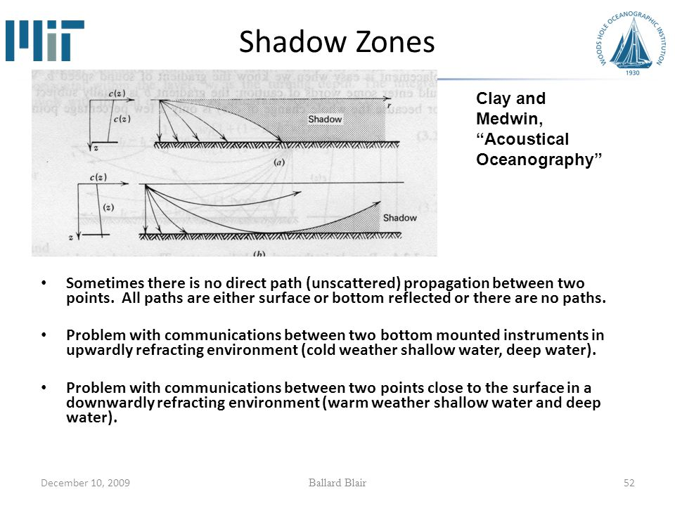December 10, 2009 Ballard Blair 52 Shadow Zones Sometimes there is no direct path (unscattered) propagation between two points.