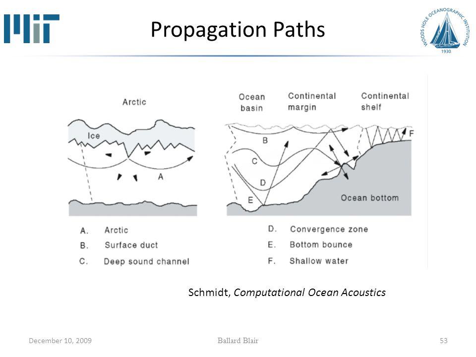 December 10, 2009 Ballard Blair 53 Propagation Paths Schmidt, Computational Ocean Acoustics