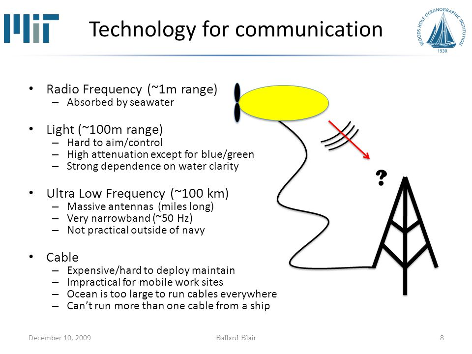 December 10, 2009 Ballard Blair 8 Technology for communication Radio Frequency (~1m range) – Absorbed by seawater Light (~100m range) – Hard to aim/control – High attenuation except for blue/green – Strong dependence on water clarity Ultra Low Frequency (~100 km) – Massive antennas (miles long) – Very narrowband (~50 Hz) – Not practical outside of navy Cable – Expensive/hard to deploy maintain – Impractical for mobile work sites – Ocean is too large to run cables everywhere – Can't run more than one cable from a ship ?