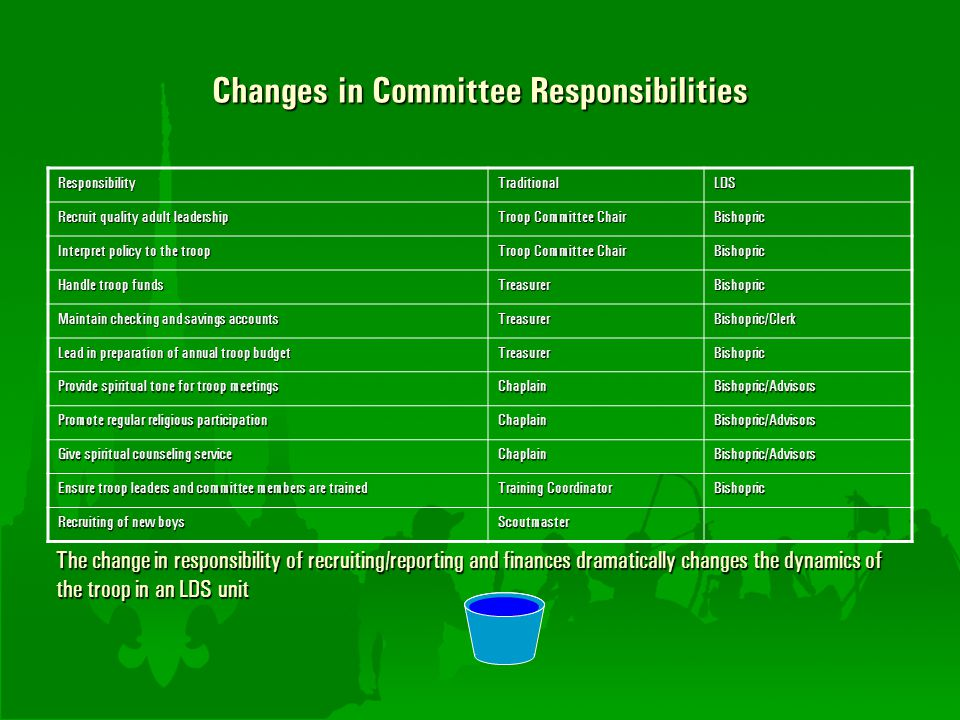 Changes in Committee Responsibilities ResponsibilityTraditionalLDS Recruit quality adult leadership Troop Committee Chair Bishopric Interpret policy t