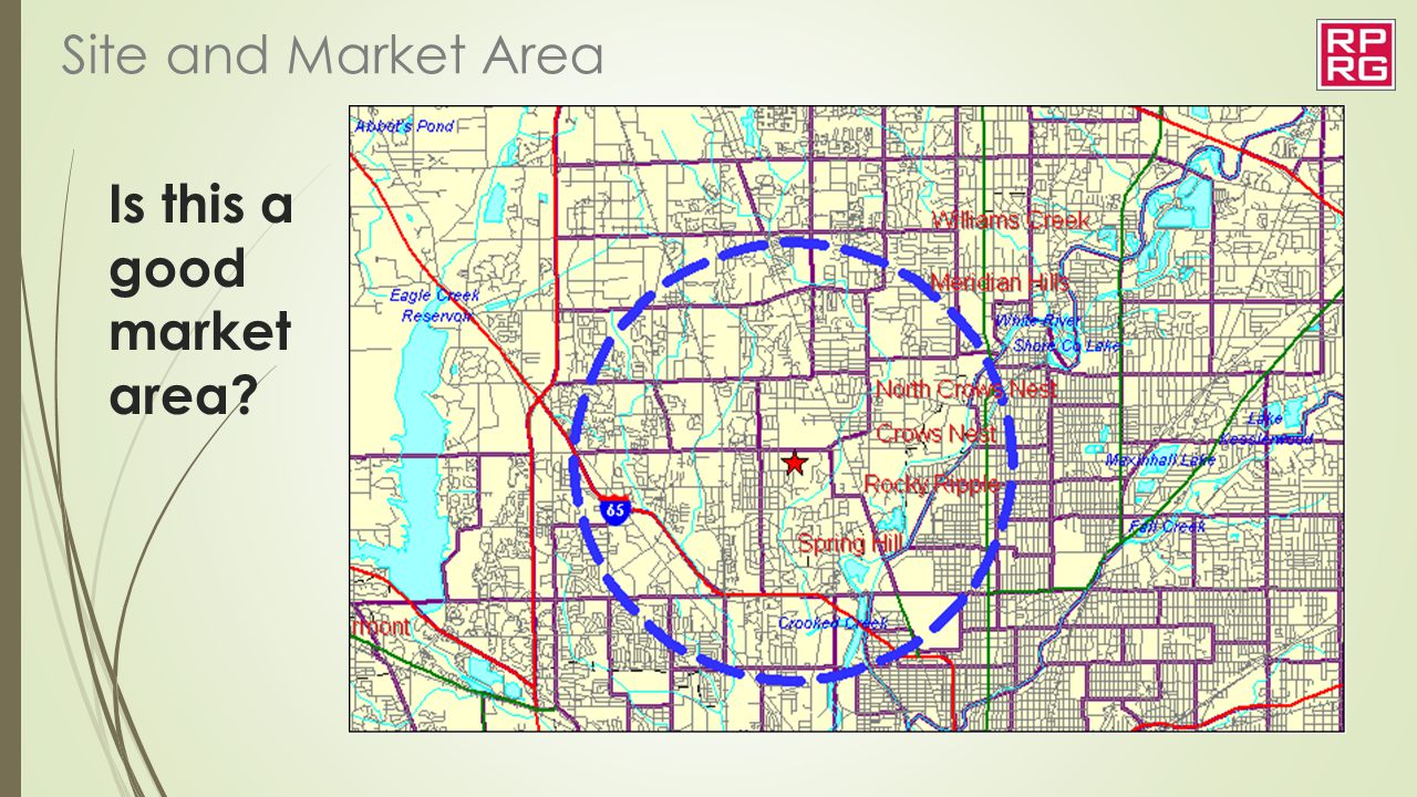 Is this a good market area? Site and Market Area