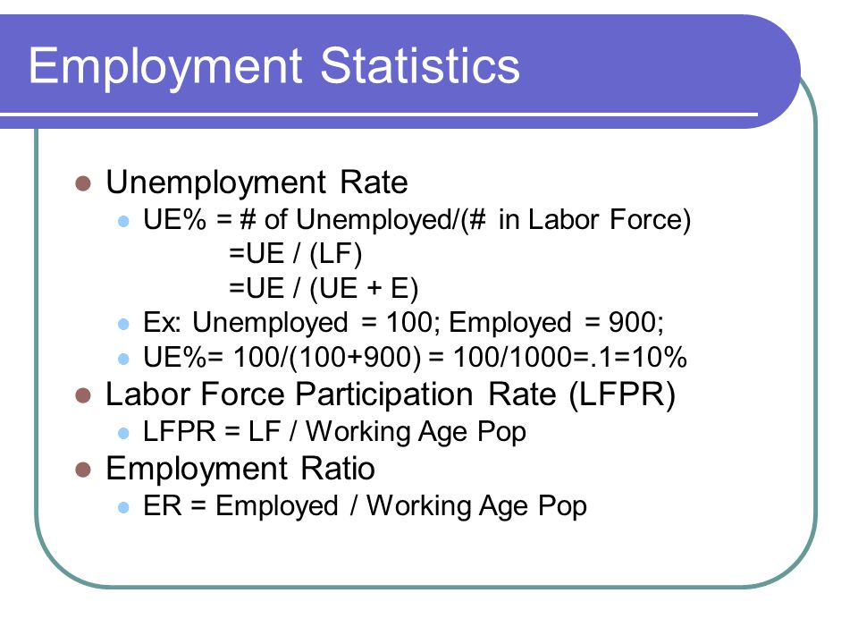 Employment Statistics Unemployment Rate UE% = # of Unemployed/(# in Labor Force) =UE / (LF) =UE / (UE + E) Ex: Unemployed = 100; Employed = 900; UE%= 100/(100+900) = 100/1000=.1=10% Labor Force Participation Rate (LFPR) LFPR = LF / Working Age Pop Employment Ratio ER = Employed / Working Age Pop