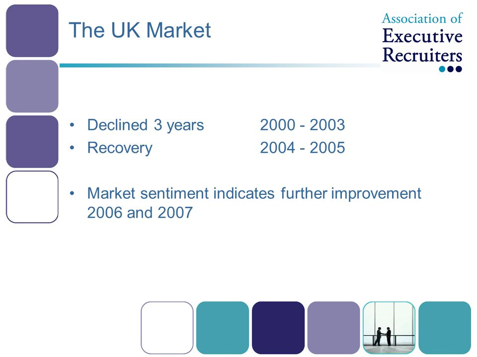The UK Market Declined 3 years2000 - 2003 Recovery2004 - 2005 Market sentiment indicates further improvement 2006 and 2007