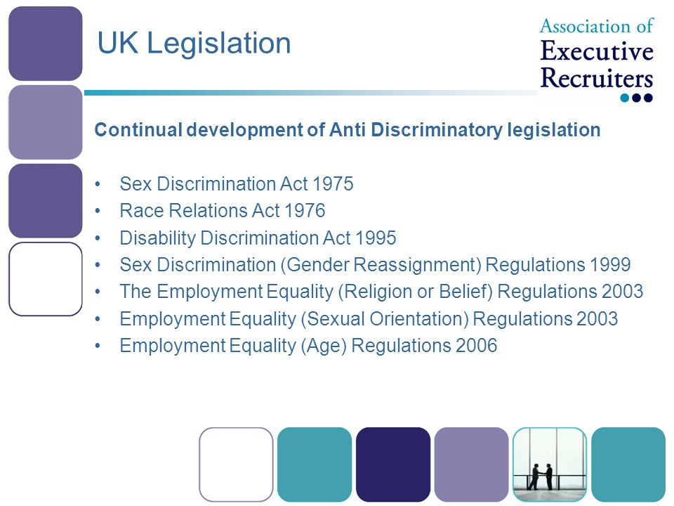 UK Legislation Continual development of Anti Discriminatory legislation Sex Discrimination Act 1975 Race Relations Act 1976 Disability Discrimination Act 1995 Sex Discrimination (Gender Reassignment) Regulations 1999 The Employment Equality (Religion or Belief) Regulations 2003 Employment Equality (Sexual Orientation) Regulations 2003 Employment Equality (Age) Regulations 2006