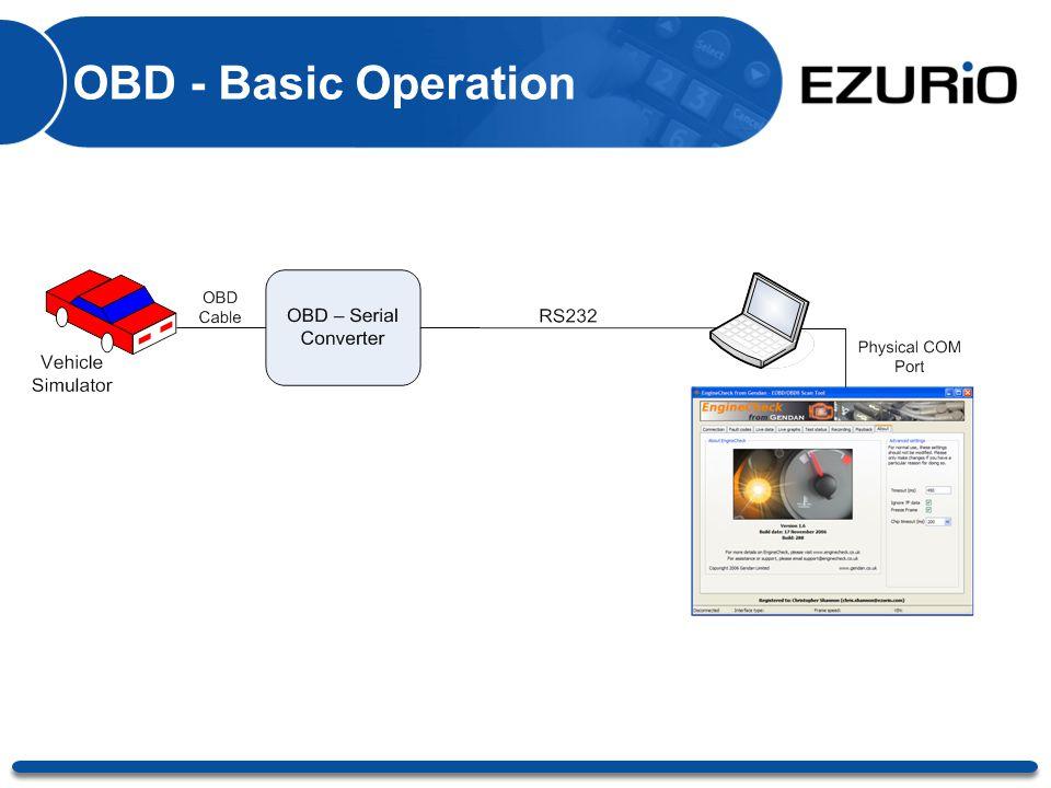 OBD - Basic Operation
