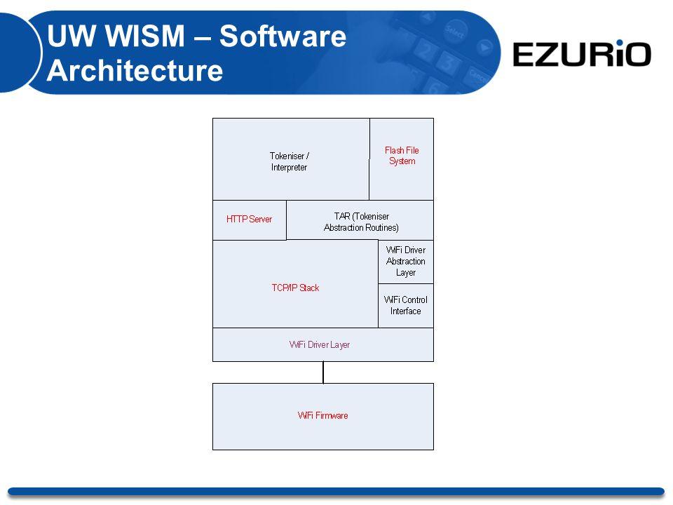 UW WISM – Software Architecture
