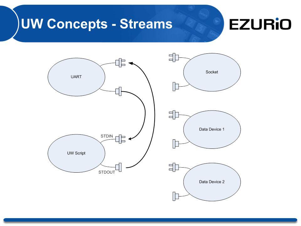UW Concepts - Streams