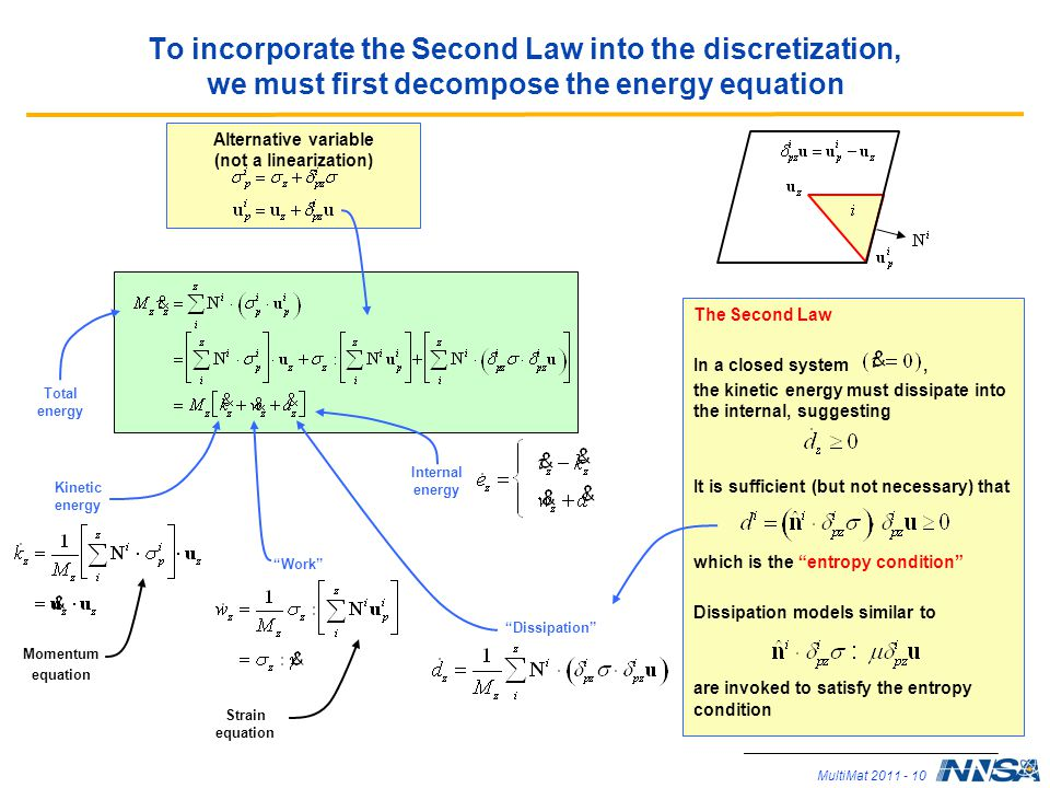 Operated by Los Alamos National Security, LLC for NNSA MultiMat 2011 - 10 To incorporate the Second Law into the discretization, we must first decompose the energy equation The Second Law In a closed system, the kinetic energy must dissipate into the internal, suggesting It is sufficient (but not necessary) that which is the entropy condition Dissipation models similar to are invoked to satisfy the entropy condition Alternative variable (not a linearization) Work Internal energy Total energy Kinetic energy Momentum equation Dissipation Strain equation