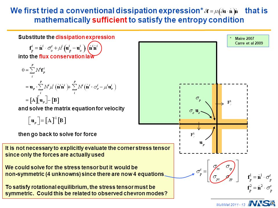 Operated by Los Alamos National Security, LLC for NNSA MultiMat 2011 - 13 Substitute the dissipation expression into the flux conservation law and solve the matrix equation for velocity then go back to solve for force We first tried a conventional dissipation expression* that is mathematically sufficient to satisfy the entropy condition It is not necessary to explicitly evaluate the corner stress tensor since only the forces are actually used We could solve for the stress tensor but it would be non-symmetric (4 unknowns) since there are now 4 equations To satisfy rotational equilibrium, the stress tensor must be symmetric.