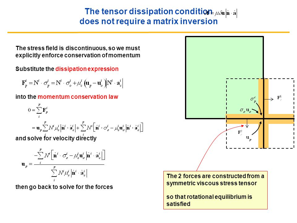 Operated by Los Alamos National Security, LLC for NNSA MultiMat 2011 - 18 The stress field is discontinuous, so we must explicitly enforce conservation of momentum Substitute the dissipation expression into the momentum conservation law and solve for velocity directly then go back to solve for the forces The tensor dissipation condition does not require a matrix inversion The 2 forces are constructed from a symmetric viscous stress tensor so that rotational equilibrium is satisfied