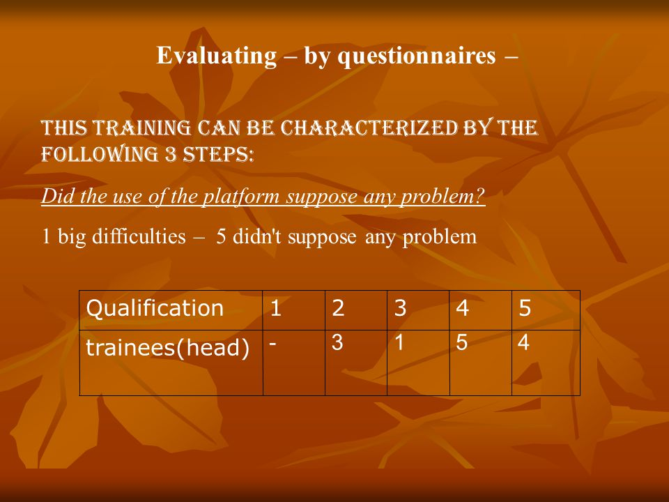 Evaluating – by questionnaires – This training can be characterized by the following 3 steps: Did the use of the platform suppose any problem.