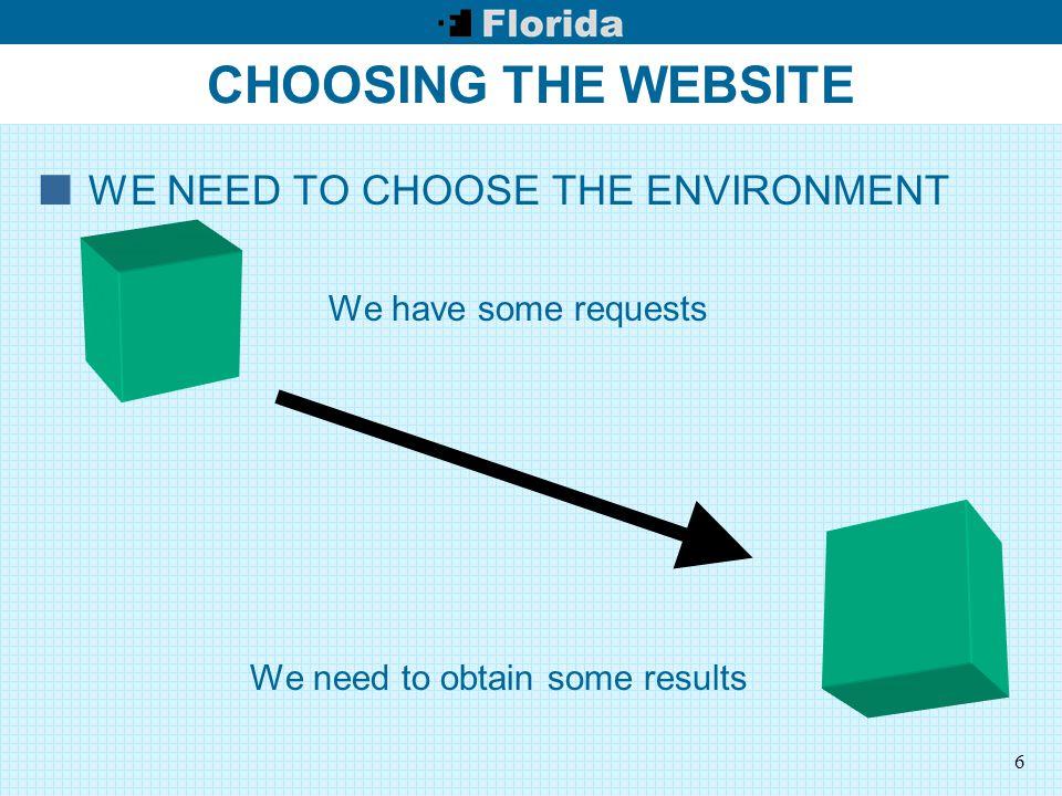 7 CHOOSING THE WEBSITE STATIC WEB vs.