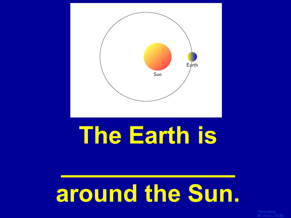 Template by Bill Arcuri, WCSD What is sunlight?