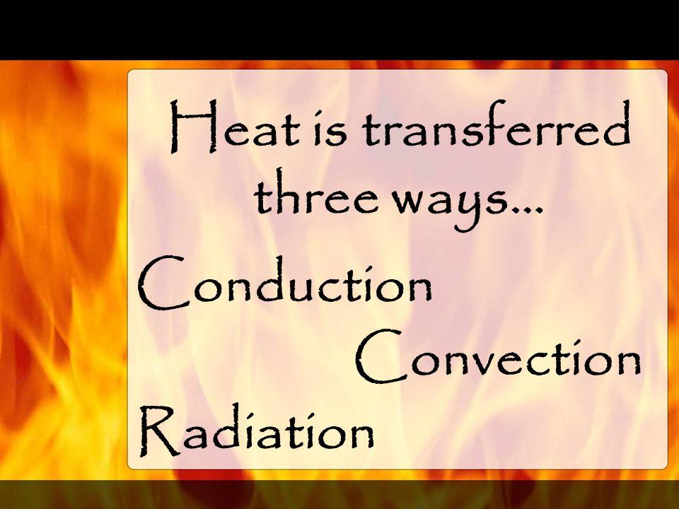 Heat is transferred three ways… Conduction Convection Radiation