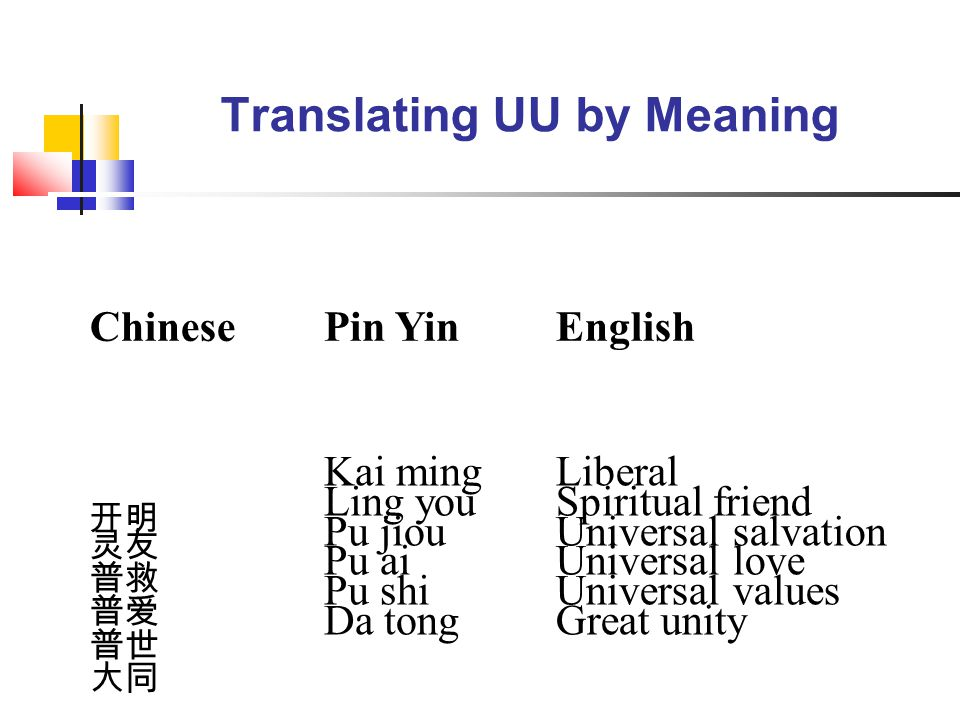 ChinesePin Yin English 开明 灵友 普救 普爱 普世 大同 Kai ming Ling you Pu jiou Pu ai Pu shi Da tong Liberal Spiritual friend Universal salvation Universal love Universal values Great unity Translating UU by Meaning