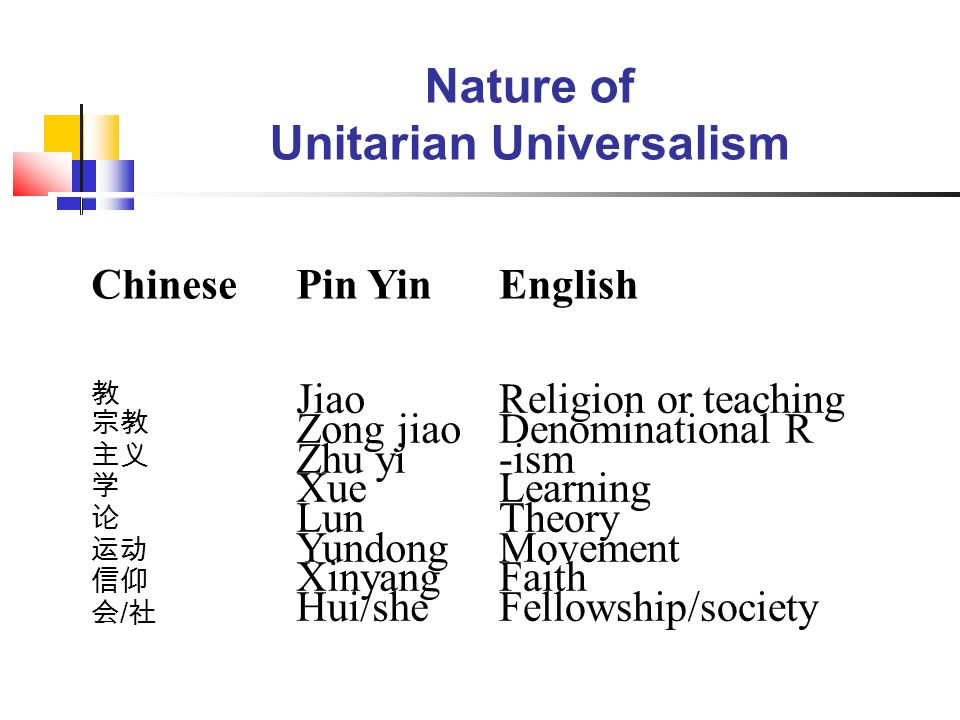 ChinesePin YinEnglish 教 宗教 主义 学 论 运动 信仰 会 / 社 Jiao Zong jiao Zhu yi Xue Lun Yundong Xinyang Hui/she Religion or teaching Denominational R -ism Learning Theory Movement Faith Fellowship/society Nature of Unitarian Universalism