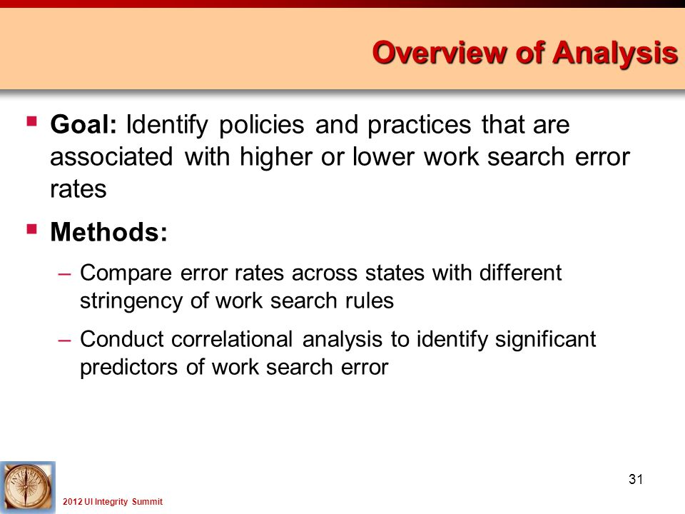 2012 UI Integrity Summit  Goal: Identify policies and practices that are associated with higher or lower work search error rates  Methods: –Compare error rates across states with different stringency of work search rules –Conduct correlational analysis to identify significant predictors of work search error Overview of Analysis 31