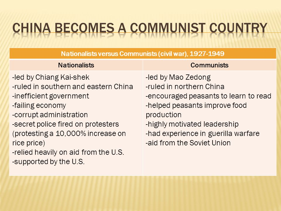 Nationalists versus Communists (civil war), 1927-1949 NationalistsCommunists -led by Chiang Kai-shek -ruled in southern and eastern China -inefficient