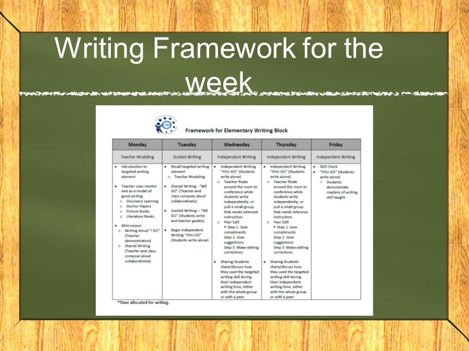 Writing Framework for the week