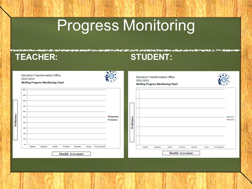 Progress Monitoring TEACHER: STUDENT: