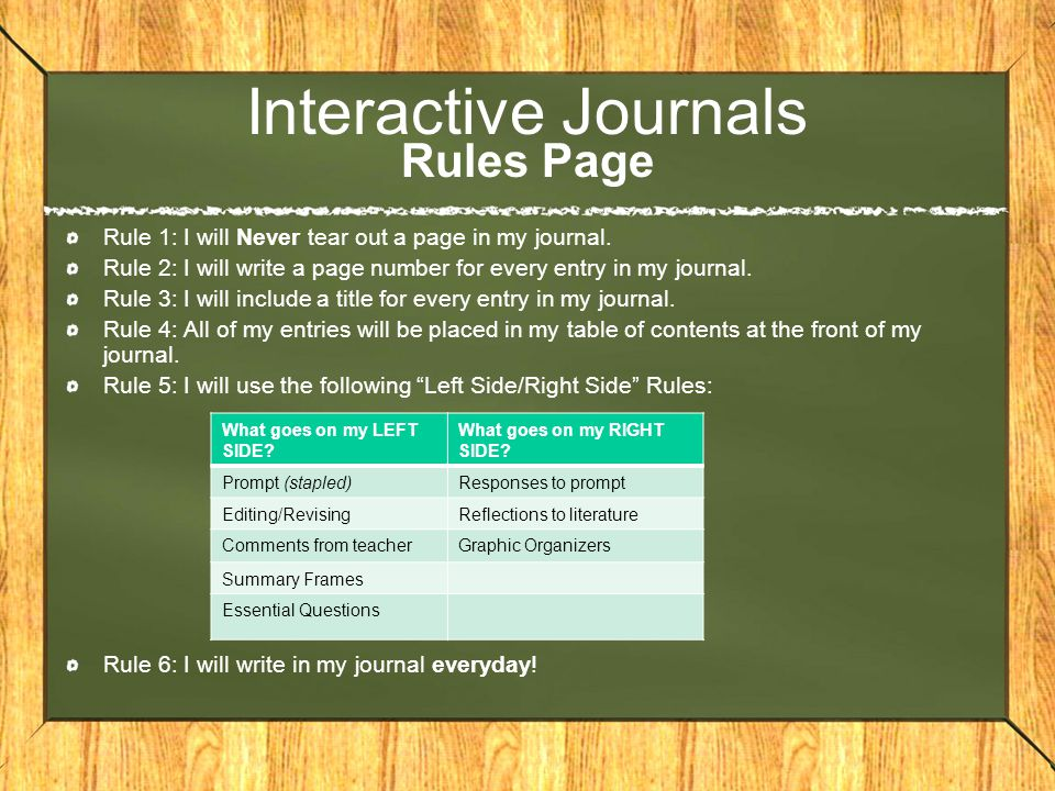 Interactive Journals Rules Page Rule 1: I will Never tear out a page in my journal.