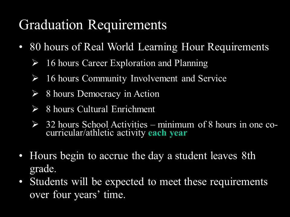 Process for Acquiring Real World Learning Hours 1.