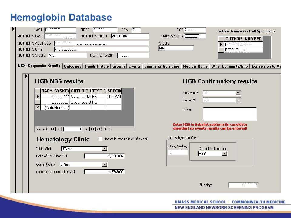 Hemoglobin Database