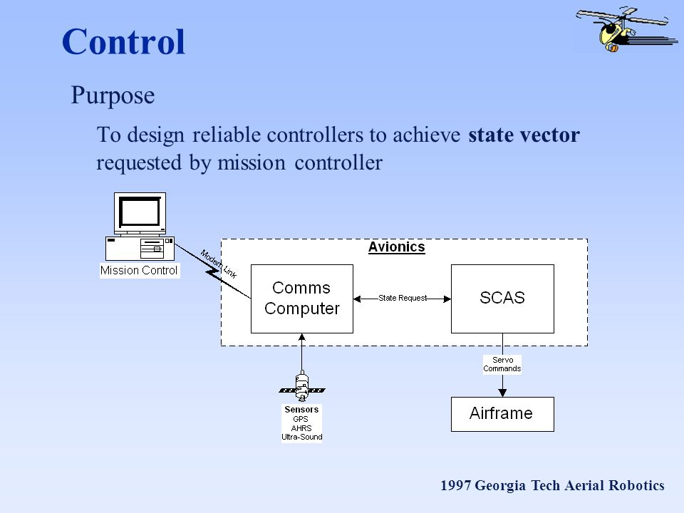 1997 Georgia Tech Aerial Robotics Control Purpose To design reliable controllers to achieve state vector requested by mission controller