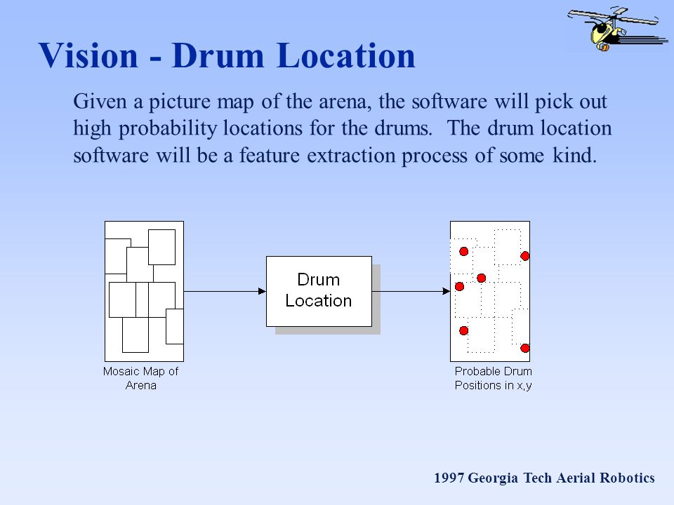 1997 Georgia Tech Aerial Robotics Vision - Drum Location Given a picture map of the arena, the software will pick out high probability locations for the drums.