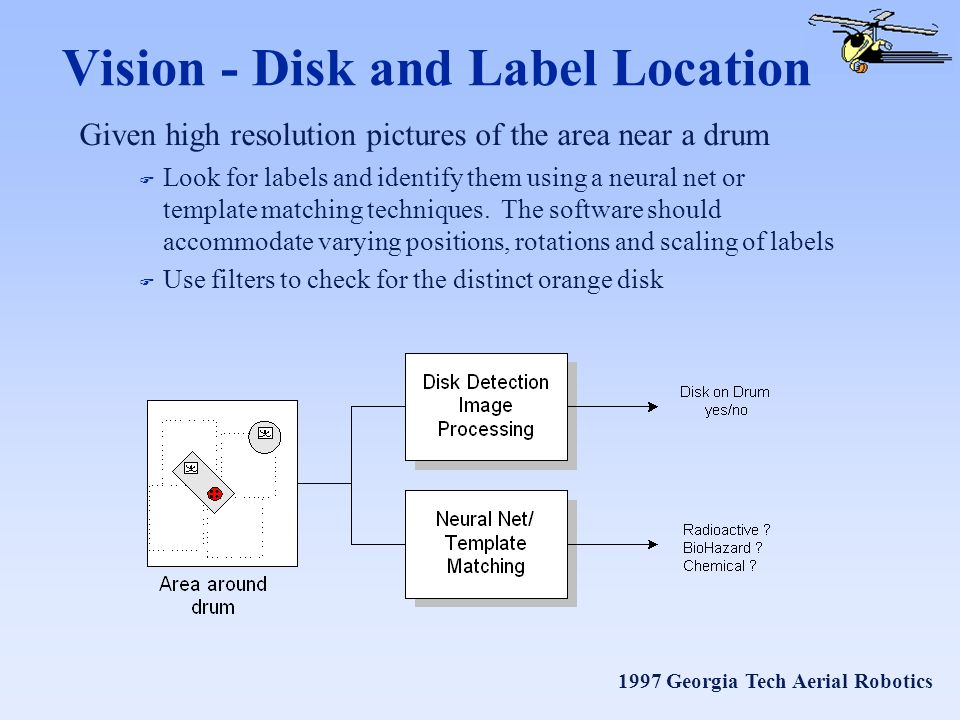 1997 Georgia Tech Aerial Robotics Vision - Disk and Label Location Given high resolution pictures of the area near a drum F Look for labels and identify them using a neural net or template matching techniques.