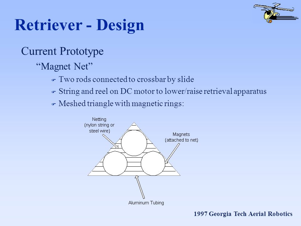 1997 Georgia Tech Aerial Robotics Retriever - Design Current Prototype Magnet Net F Two rods connected to crossbar by slide F String and reel on DC motor to lower/raise retrieval apparatus F Meshed triangle with magnetic rings: