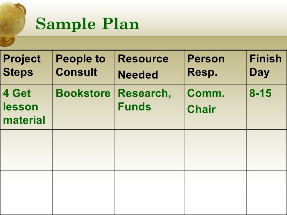 Sample Plan Project Steps People to Consult Resource Needed Person Resp.