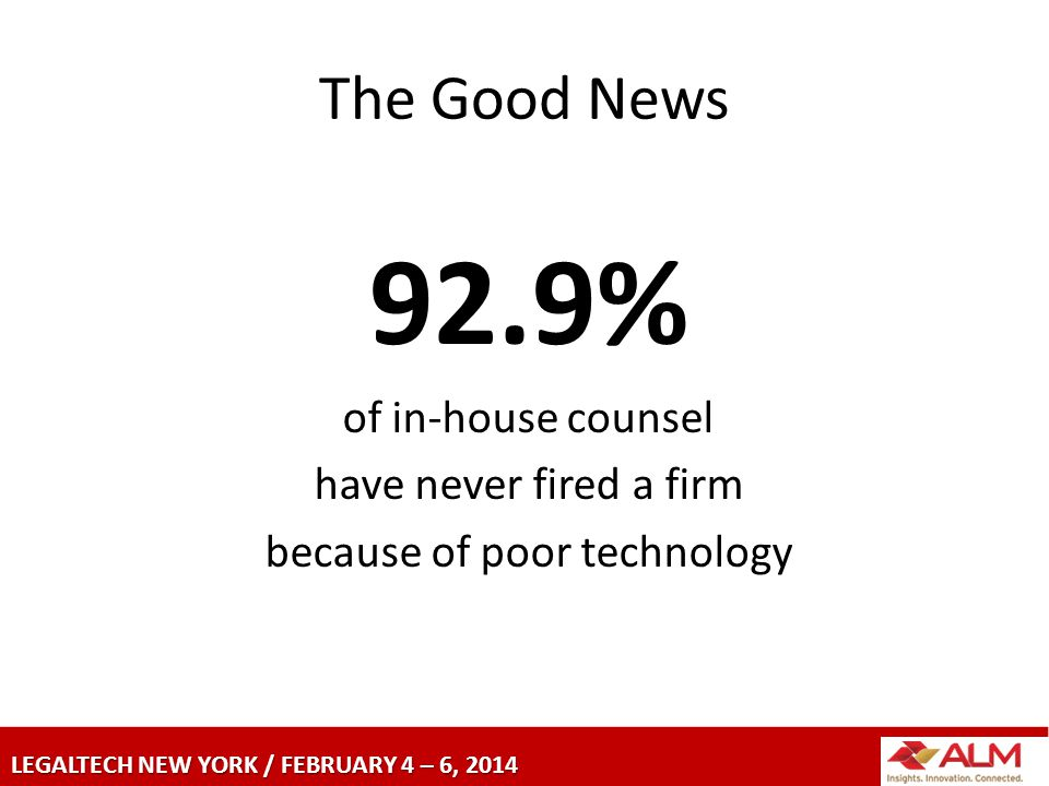 LEGALTECH NEW YORK / FEBRUARY 4 – 6, 2014 The Good News 92.9% of in-house counsel have never fired a firm because of poor technology