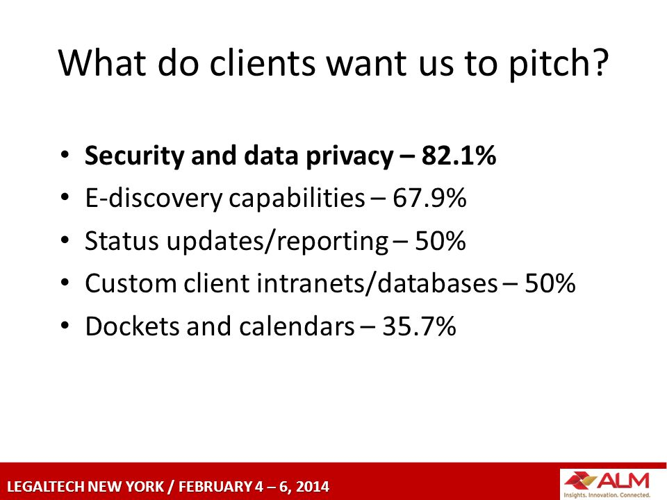 LEGALTECH NEW YORK / FEBRUARY 4 – 6, 2014 What do clients want us to pitch.