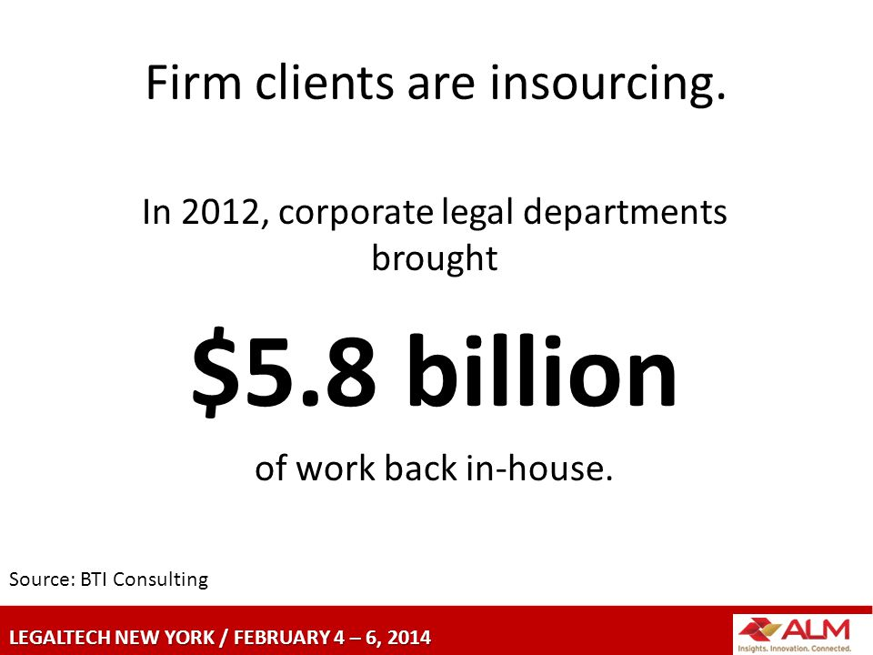 LEGALTECH NEW YORK / FEBRUARY 4 – 6, 2014 Firm clients are insourcing.