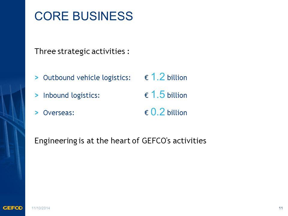 CORE BUSINESS Three strategic activities : > Outbound vehicle logistics:€ 1.2 billion > Inbound logistics:€ 1.5 billion > Overseas:€ 0.2 billion Engineering is at the heart of GEFCO s activities 11 11/10/2014