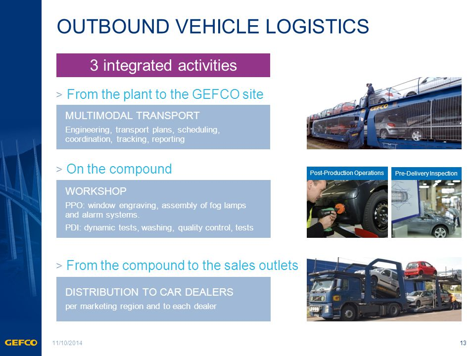 OUTBOUND VEHICLE LOGISTICS 13 11/10/2014 MULTIMODAL TRANSPORT Engineering, transport plans, scheduling, coordination, tracking, reporting WORKSHOP PPO: window engraving, assembly of fog lamps and alarm systems.
