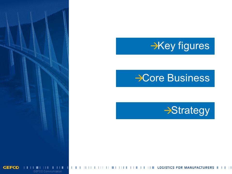  Key figures Key figures GEFCO Communication  Core Business Core Business  Strategy Strategy