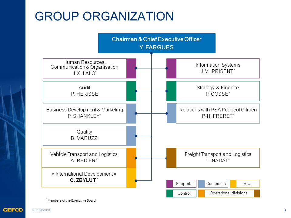 GROUP ORGANIZATION 8 Operational divisions 28/09/2010 Chairman & Chief Executive Officer Y.