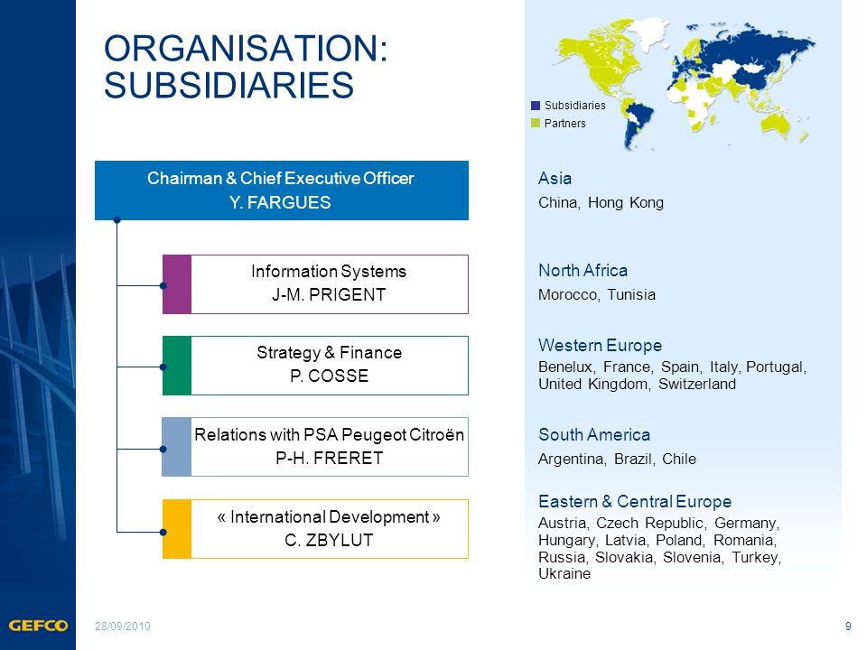 ORGANISATION: SUBSIDIARIES 9 28/09/2010 « International Development » C. ZBYLUT Relations with PSA Peugeot Citroën P-H. FRERET Strategy & Finance P. C