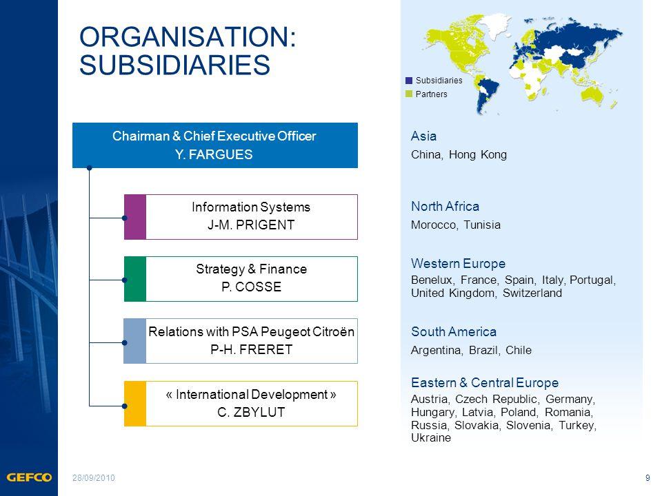 ORGANISATION: SUBSIDIARIES 9 28/09/2010 « International Development » C.