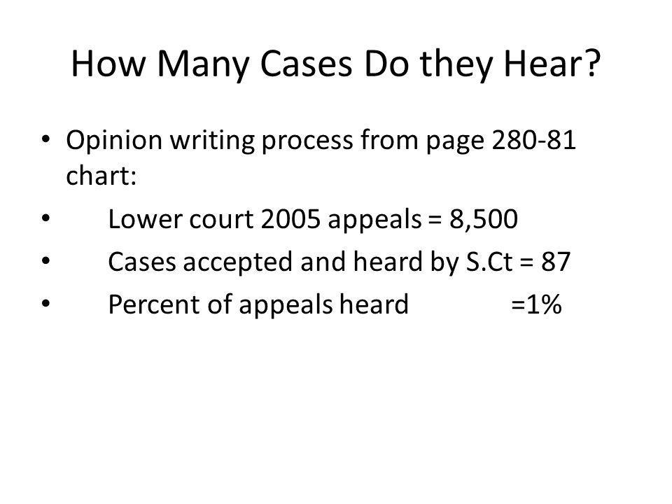 Justices' Opinion Writing Process 1.briefs written by attorneys and read by Justices; 2.