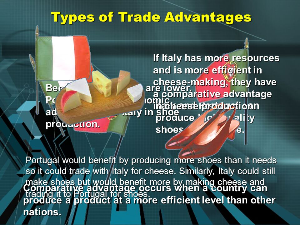 Types of Trade Advantages An absolute advantage occurs when one nation has the ability to produce a good or service with fewer resources than another