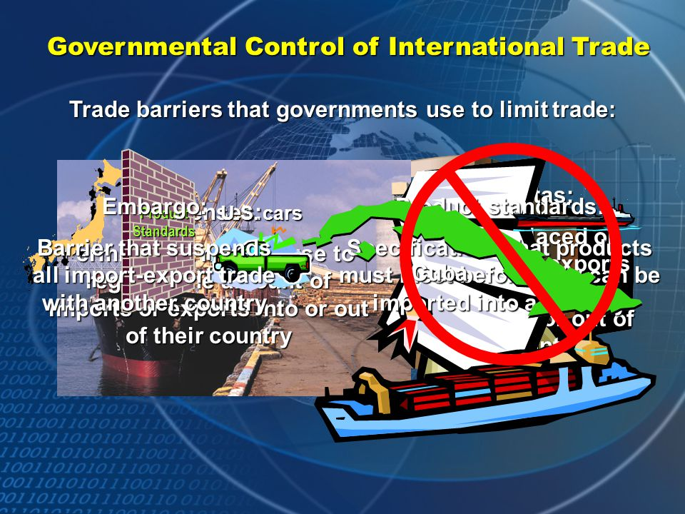 Government Control of International Trade Results of protectionism: Provides more employmentProvides more employment Reduces competitionReduces competition Causes consumers to pay higher prices at homeCauses consumers to pay higher prices at home Creates trade problems with other nationsCreates trade problems with other nations