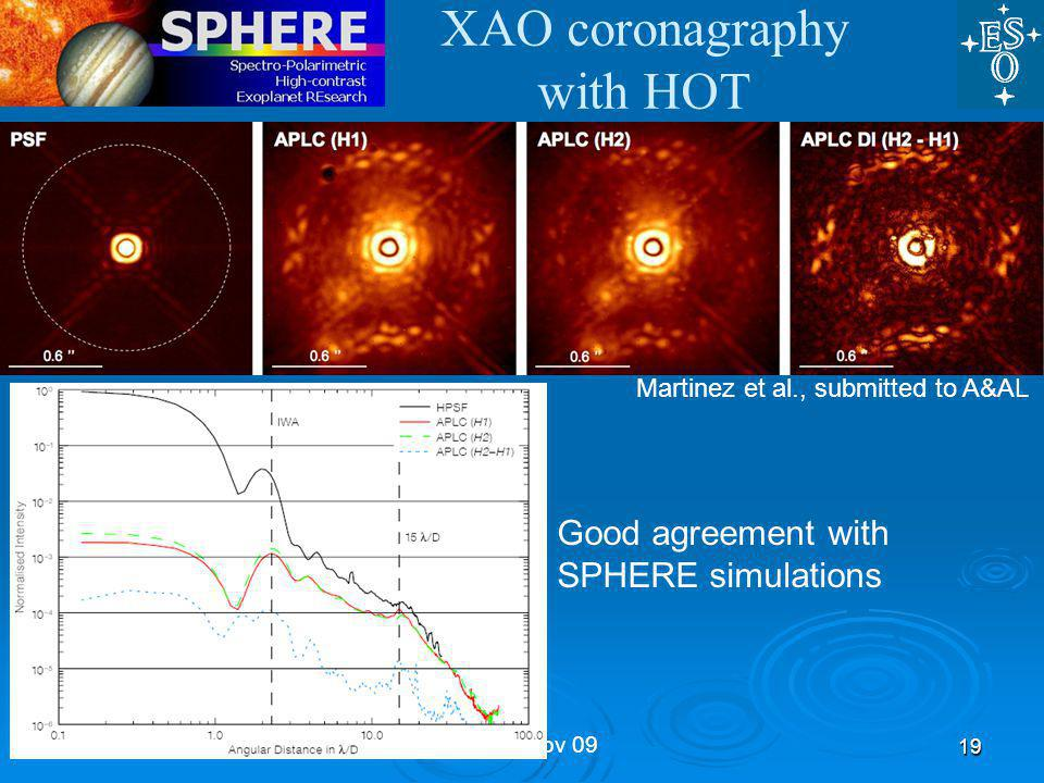 ESO, 27 Nov 09 XAO coronagraphy with HOT 19 Good agreement with SPHERE simulations Martinez et al., submitted to A&AL